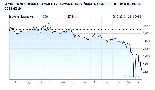 2014-03-21-hrywna